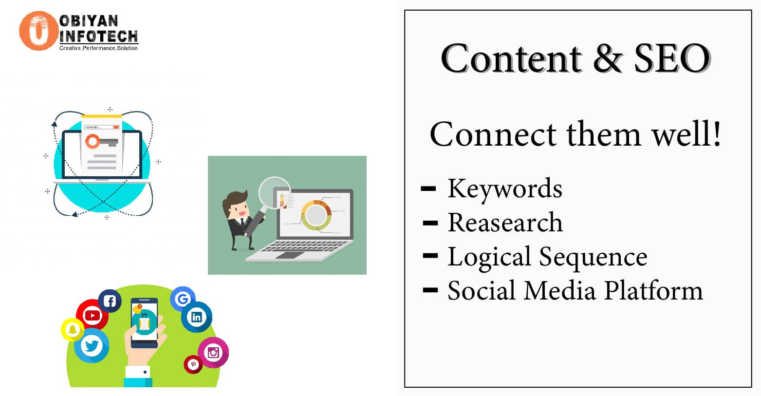 How are Content and SEO Interconnected?