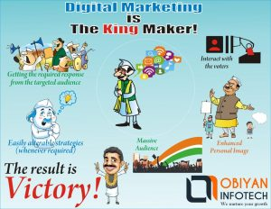Benefits of Digital Marketing for Politicians