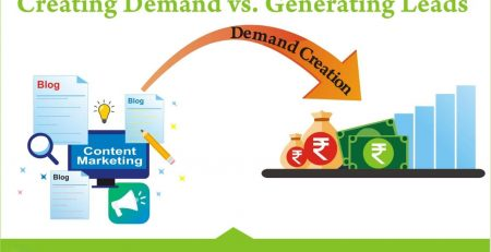 Content Marketing Creating Demand vs. Generating Leads