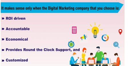 digital marketing company in delhi