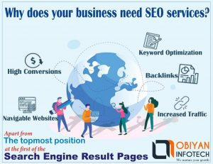 10 Reasons why your business needs SEO services?