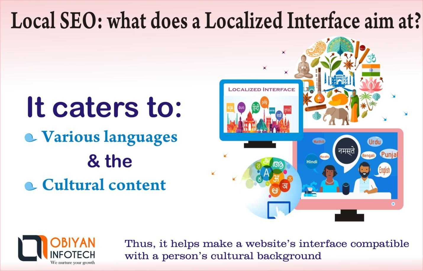 A Localized Interface may go a great way to enhance the local SEO