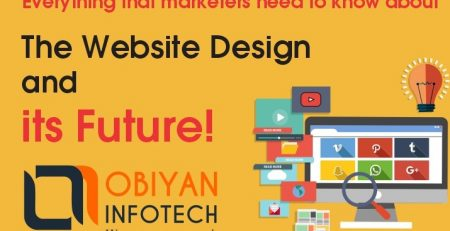 website design and its future