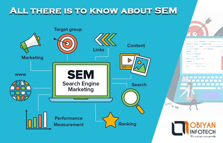 All there is to know about SEM